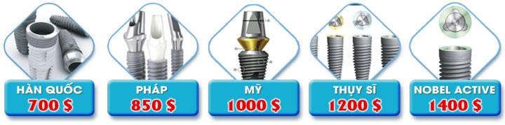 bảng giá các loại răng implant