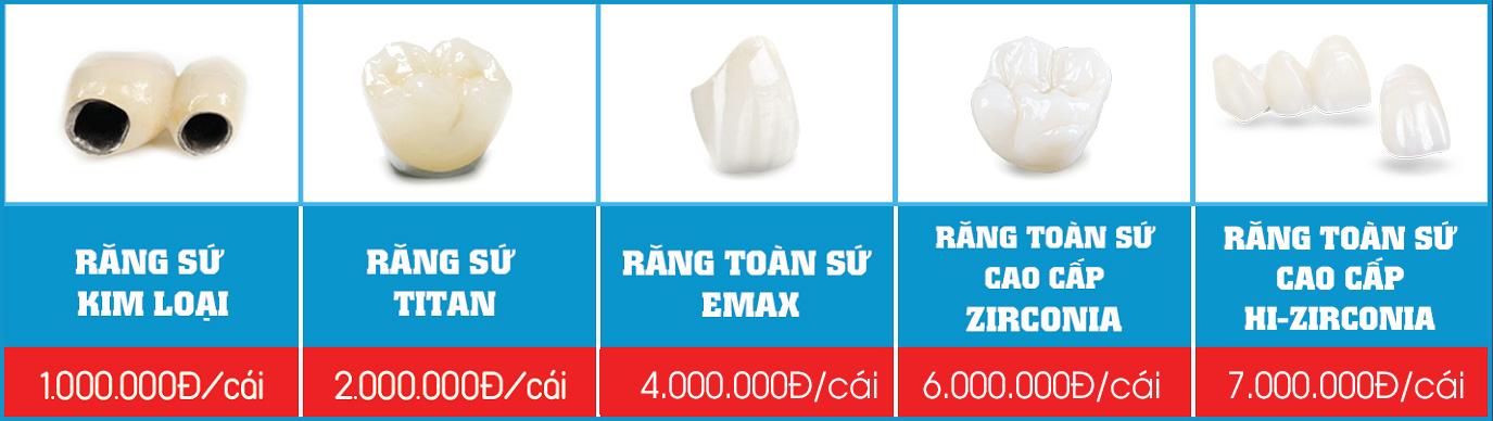 bảng giá các loại răng sứ tại nha khoa Đông Nam
