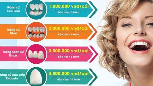 bọc sứ răng mọc lệch lạc được không và mất bao lâu -5