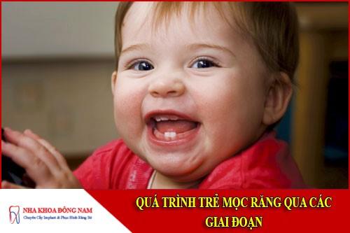 quá trình trẻ mọc răng qua các giai đoạn