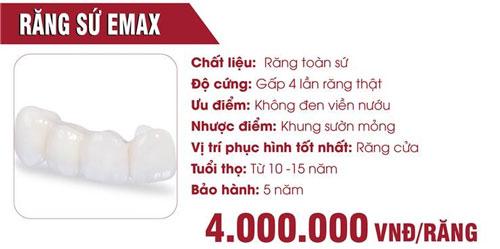 Bảng Giá Răng Sứ Emax