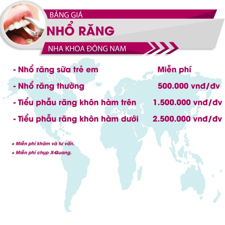 bảng giá nhổ răng