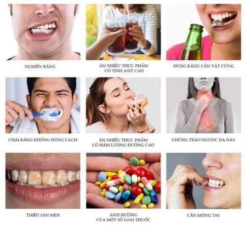 các nguyên nhân gây mòn men răng