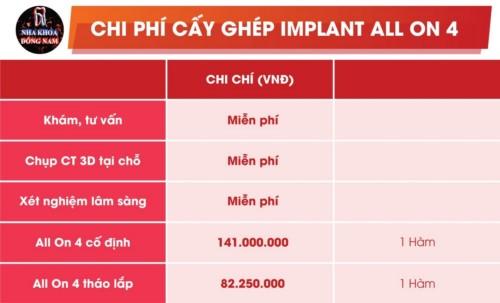 chi phí trồng răng giả tháo lắp trên implant