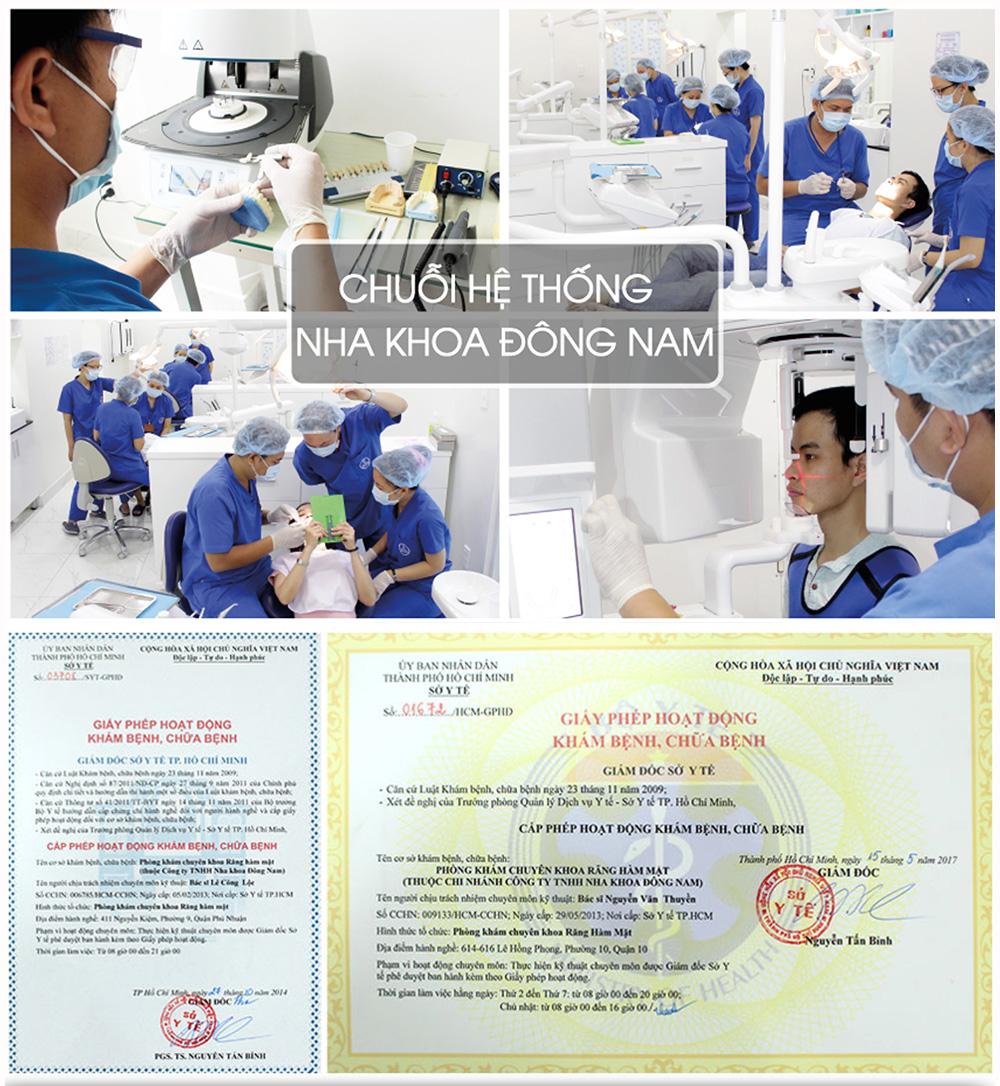 Danh sách phòng khám nha khoa uy tín tại TPHCM